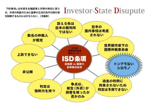 IDS条項1