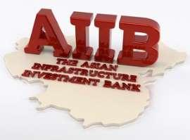 AIIBロゴ