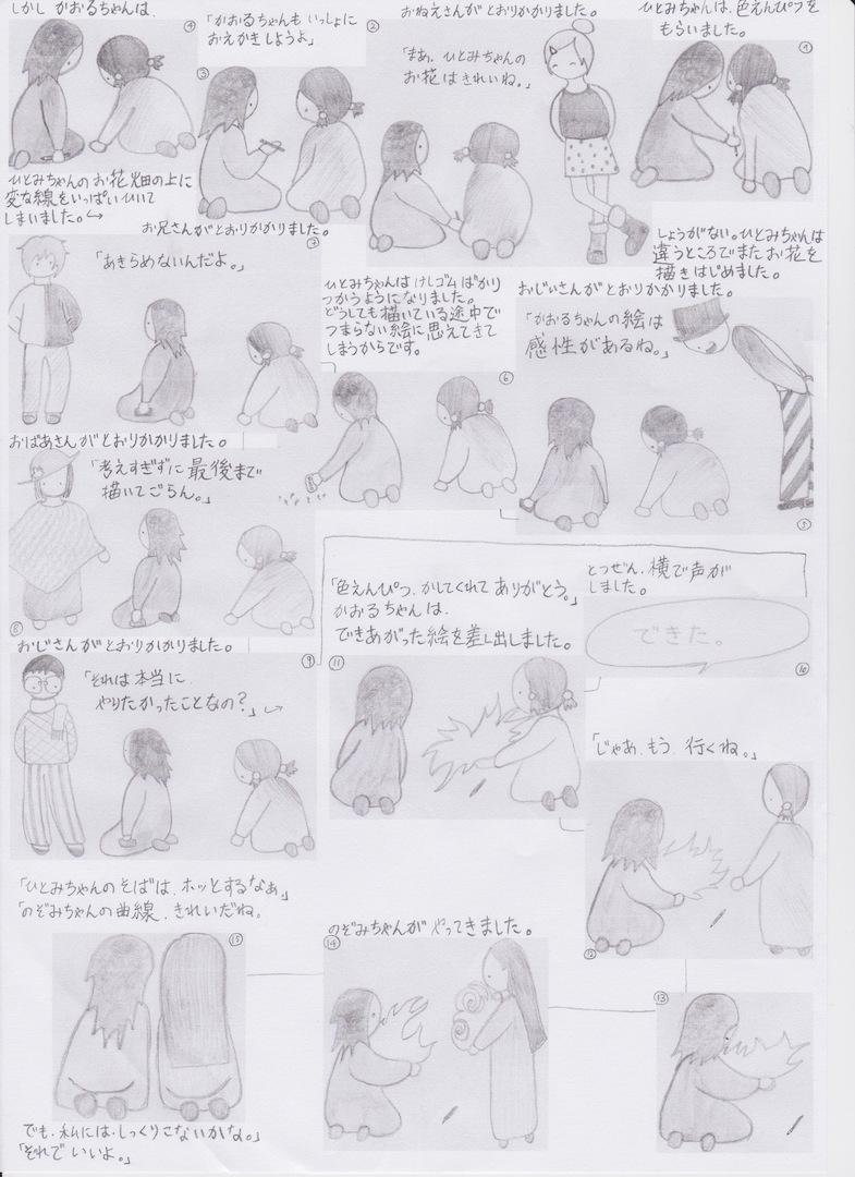 story のコピー