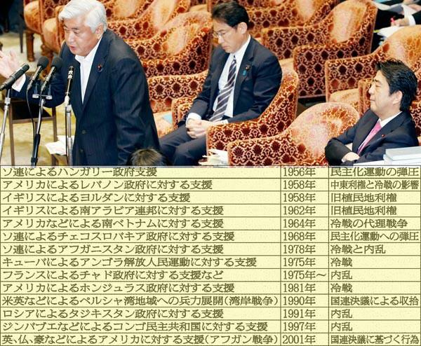 安倍の中国敵視で、日本は沈み、大増税!市場ポテンシャルは日本の10倍、南シナ海参戦より経済交流!