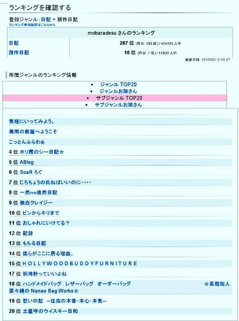 ピンからキリまで - FC2 BLOG 管理ページ201505150002-3