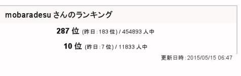 ピンからキリまで - FC2 BLOG 管理ページ201505150002-2