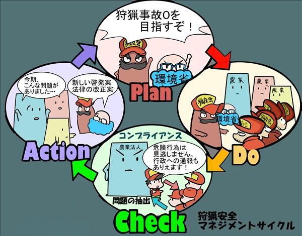 pdcaサイクルだめぽ1 - コピー