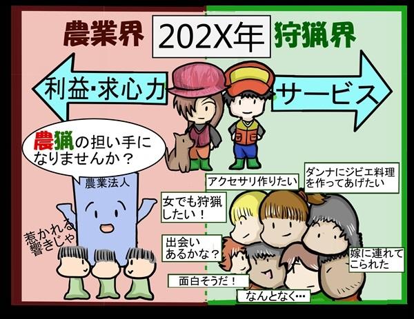 三屋のdfうssち - コピー