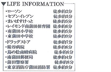 南蒲田2丁目ライフインフォメーション_R_R