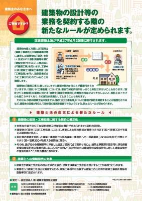 士法改正1