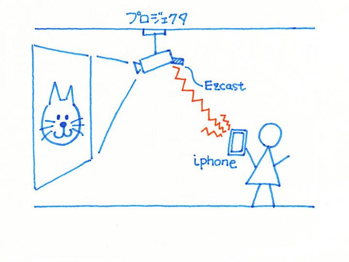 projector_illust_02.jpg