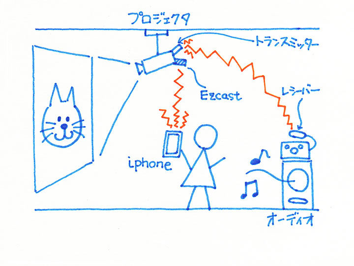 projector_illust_03.jpg