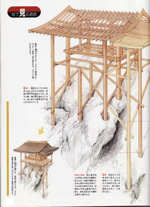 8-7 三仏寺投入堂絵図20150215
