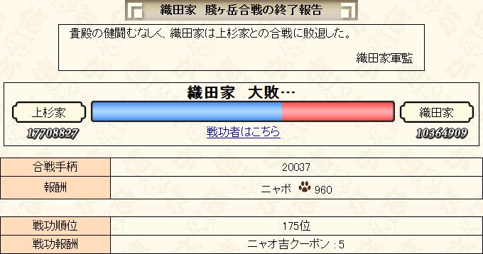 3月上合戦結果