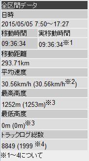 20150505gps2.jpg