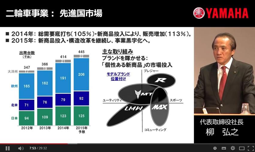 YAMAHA 2014年12月期本決算発表会