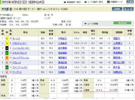20150405nakayama11r001.png