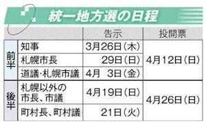 統一地方選の日程