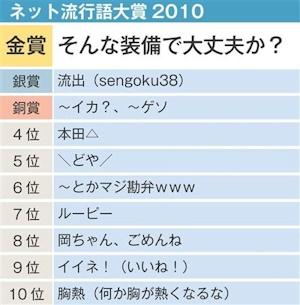 ネット流行語大賞2010