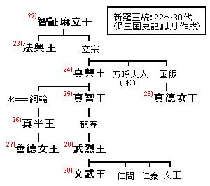 Silla-monarch(22-30).png