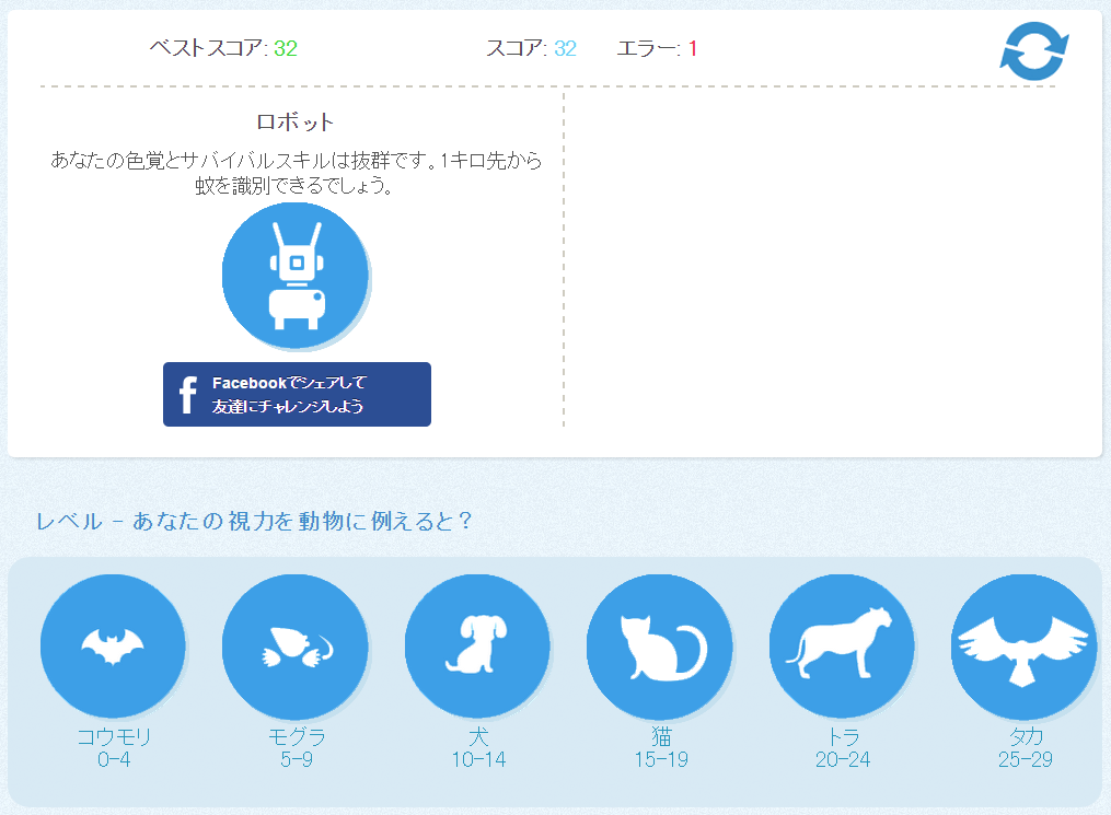 shikikaku_test_result.png