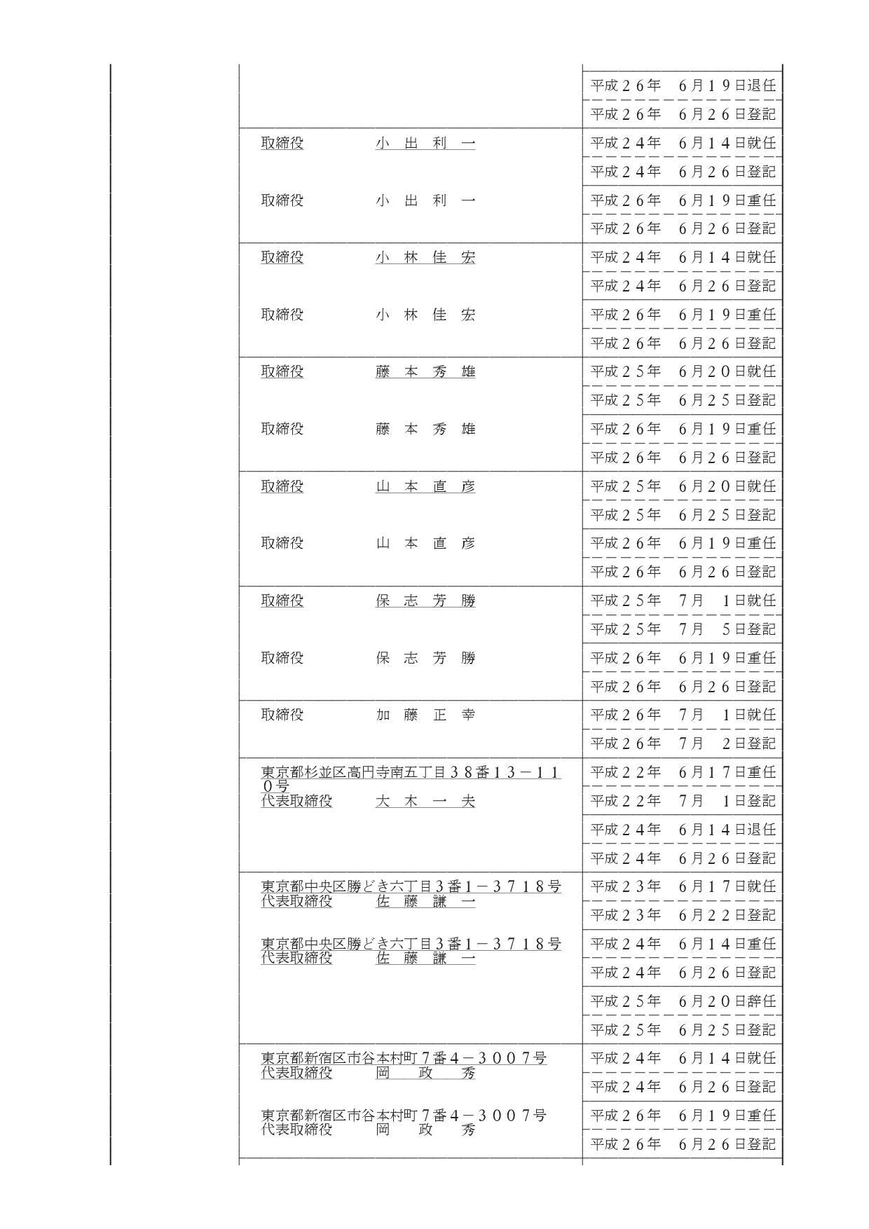 株式会社エヌ・ティ・ティエムイー法人登記簿(全部事項)2015052194873409-003