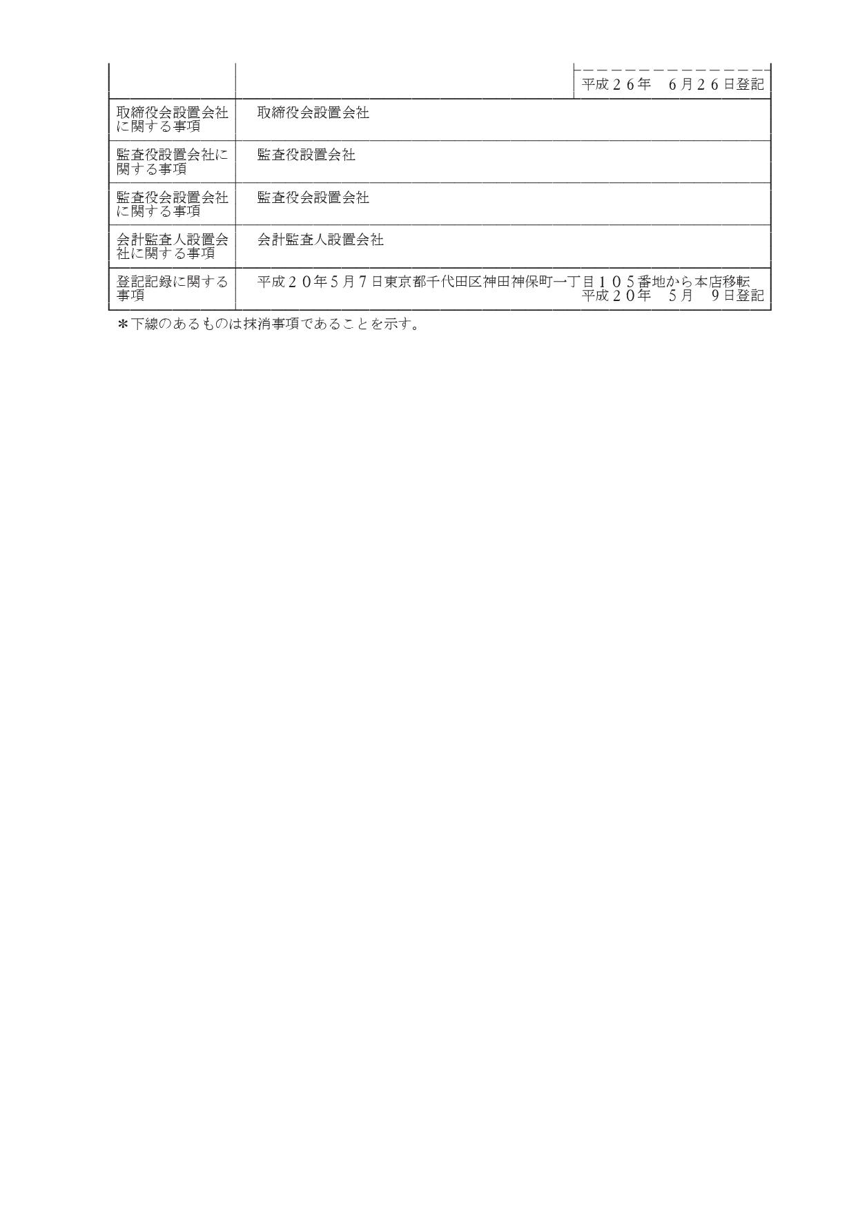 株式会社エヌ・ティ・ティエムイー法人登記簿(全部事項)2015052194873409-005