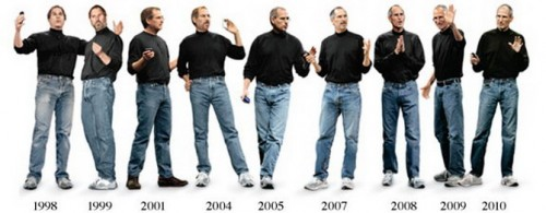 evolution_of_steve_jobs_fashion-500x195.jpg