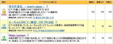fuu_fc2_rank2.jpg