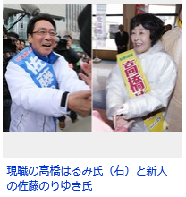 20150412北海道知事選挙 候補者