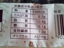 ポークウインナーとチーズのロール成分