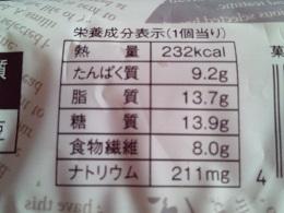 ブランのチョコロール成分