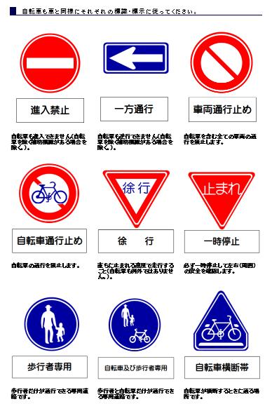 自転車交通標識