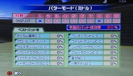 みんゴル4をプレイ3 (2)