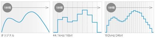 ハイレゾ1 (518x127)