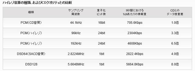 ハイレゾ5 (640x233)