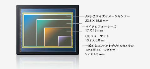 sensor_gr.jpg