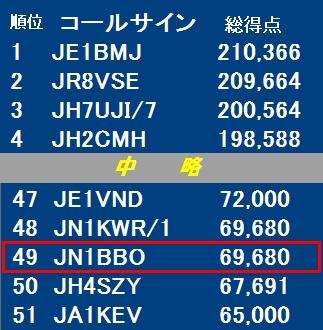 14_全日本CW王座決定戦結果