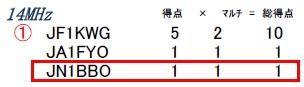 14_高知県マラソンコンテスト結果
