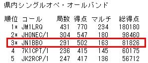 15_オール埼玉コンテスト結果