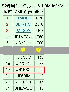 15_広島WASコンテスト結果(1R9)