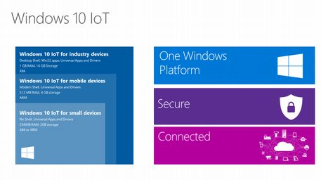 20150325a_Windows10 IoT_01