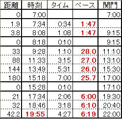 goto-time_201506120823400f4.jpg