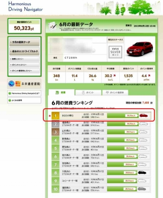 20150612_ranking.jpg