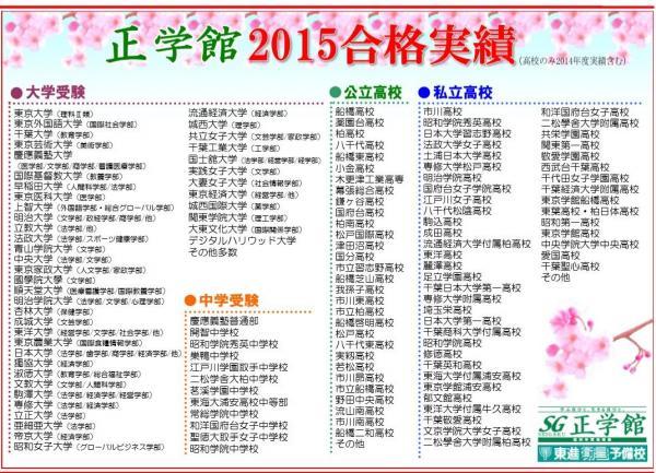 2015合格実績