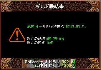 RedStone 15.04.26 結果