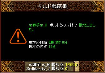 RedStone 15.04.29 結果