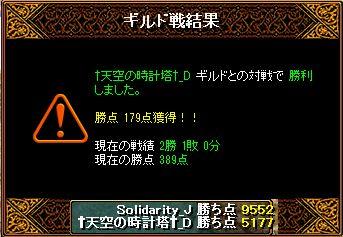 RedStone 15.05.27 結果