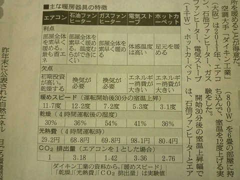 朝日新聞 2015年 1月14日 拡大