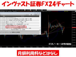 FXマストアイテムPC用チャートツール