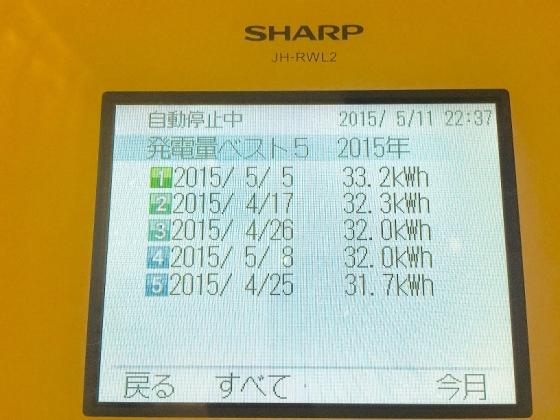 2015051005_2015年の発電ベスト5