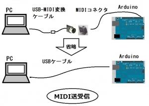 ARDUINO MIDI送受信