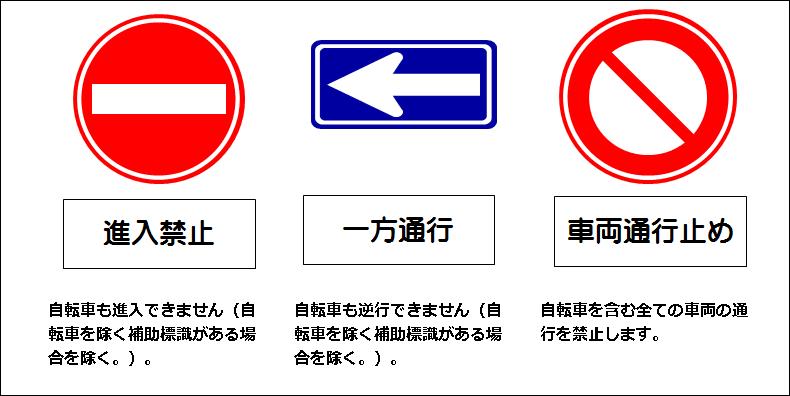 自転車 標識