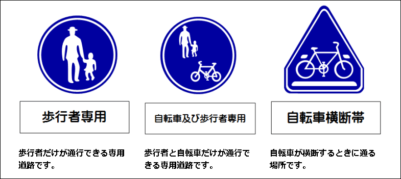 自転車 標識3